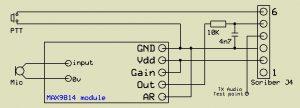 Scriber Audio Interface